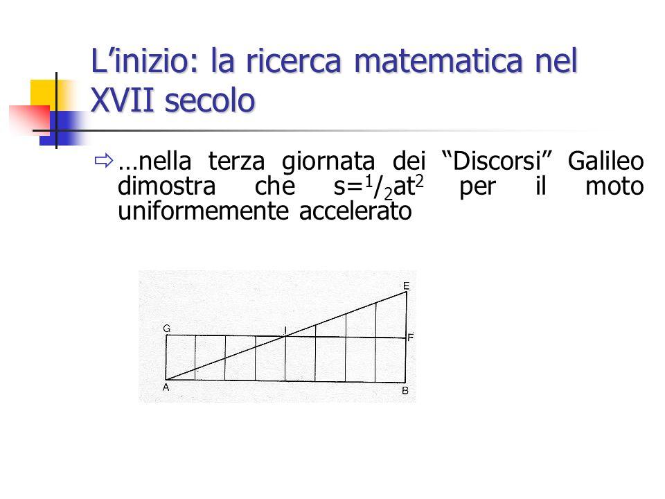 L'inizio: la ricerca matematica nel XVII secolo
