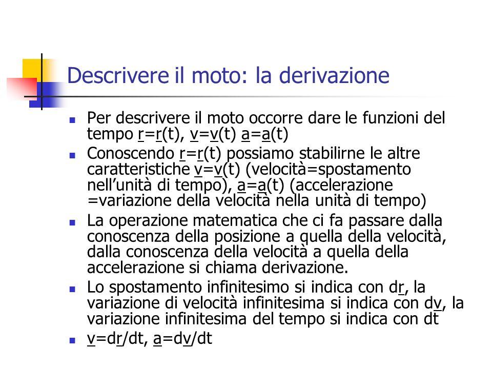 Descrivere il moto: la derivazione