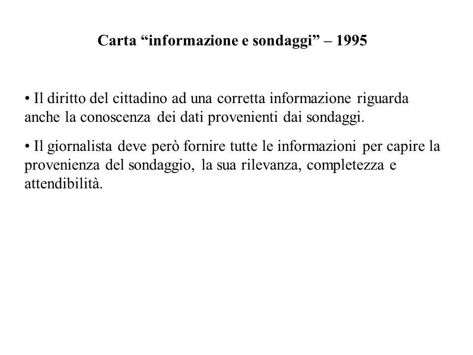 Carta informazione e sondaggi – 1995