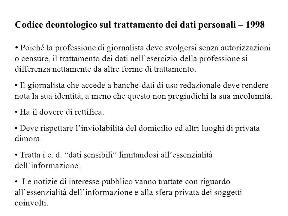 Codice deontologico sul trattamento dei dati personali – 1998
