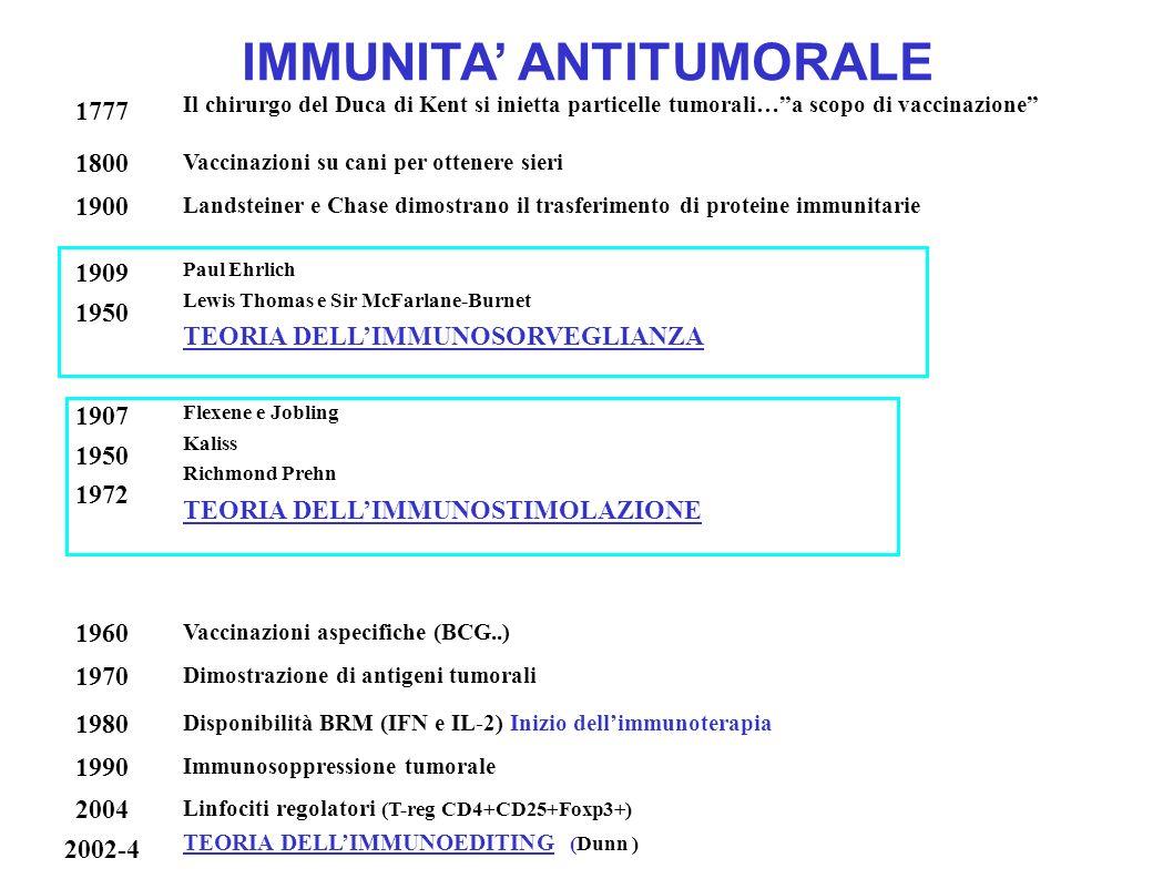 IMMUNITA' ANTITUMORALE