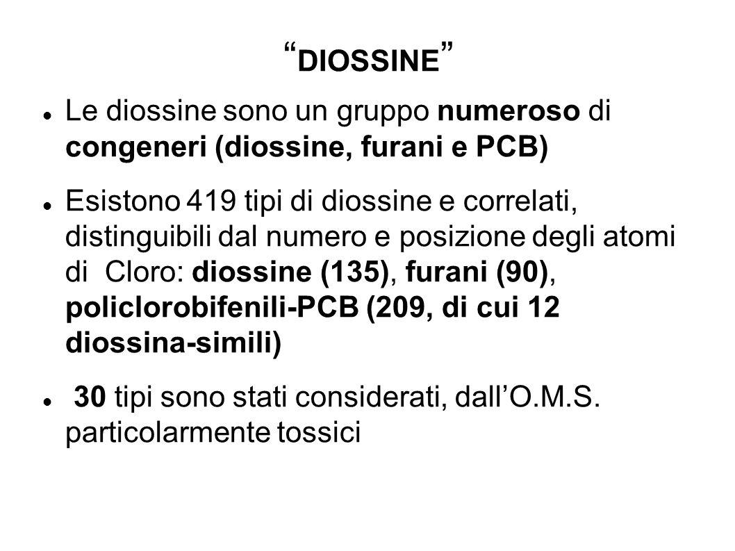 DIOSSINE Le diossine sono un gruppo numeroso di congeneri (diossine, furani e PCB)