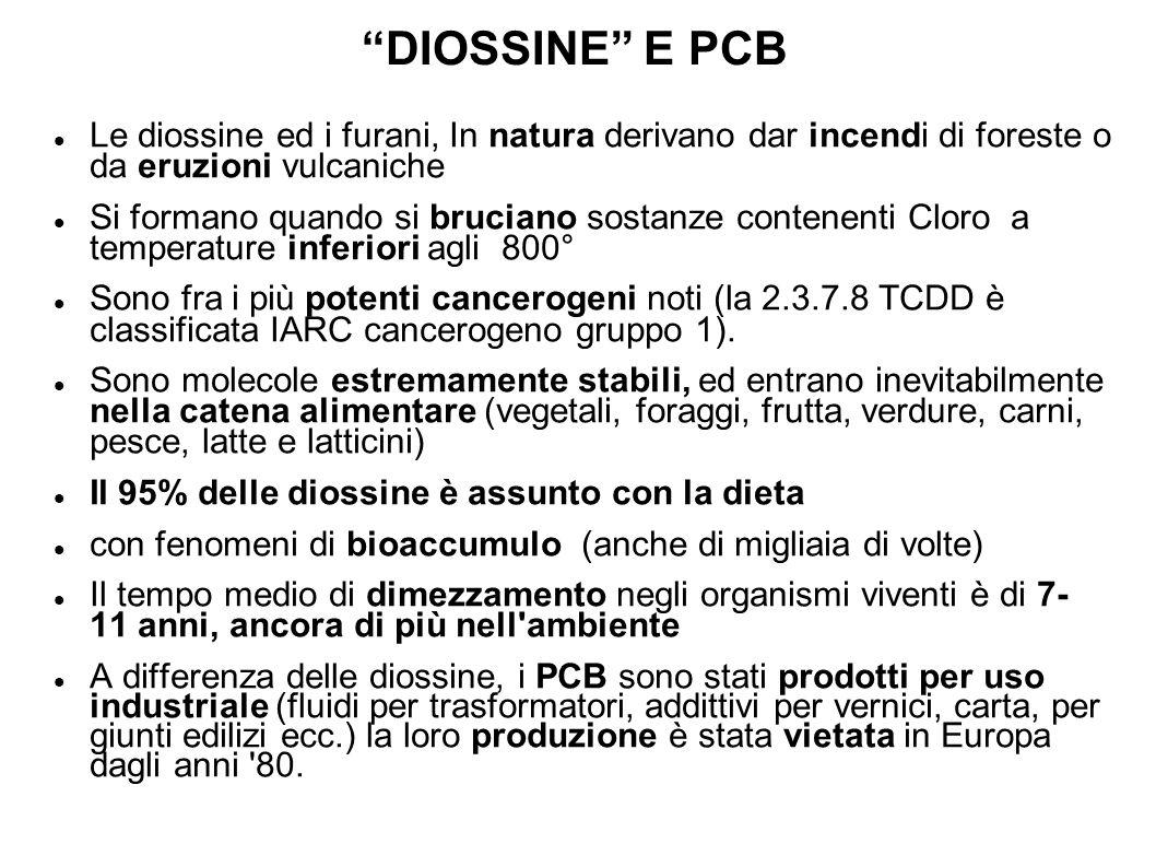 DIOSSINE E PCB Le diossine ed i furani, In natura derivano dar incendi di foreste o da eruzioni vulcaniche.