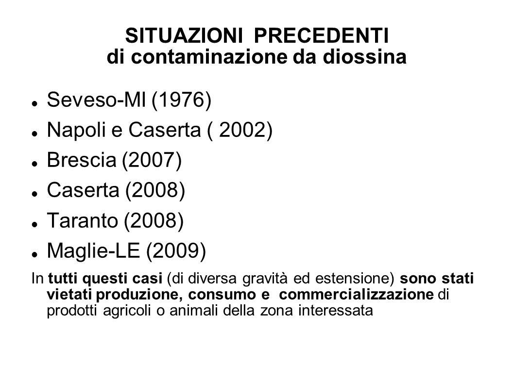 SITUAZIONI PRECEDENTI di contaminazione da diossina