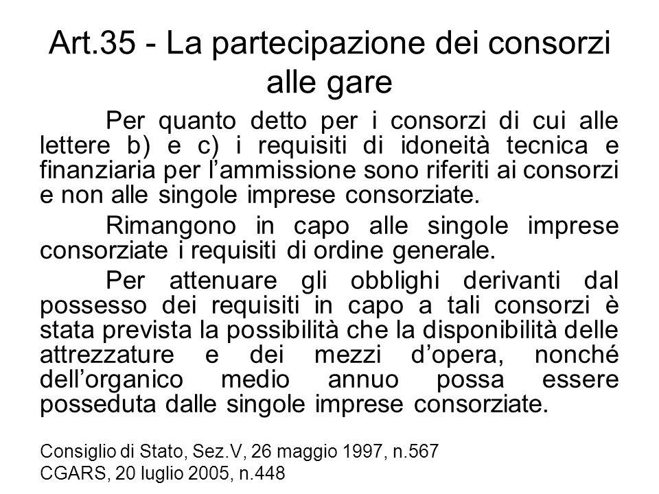 Art.35 - La partecipazione dei consorzi alle gare