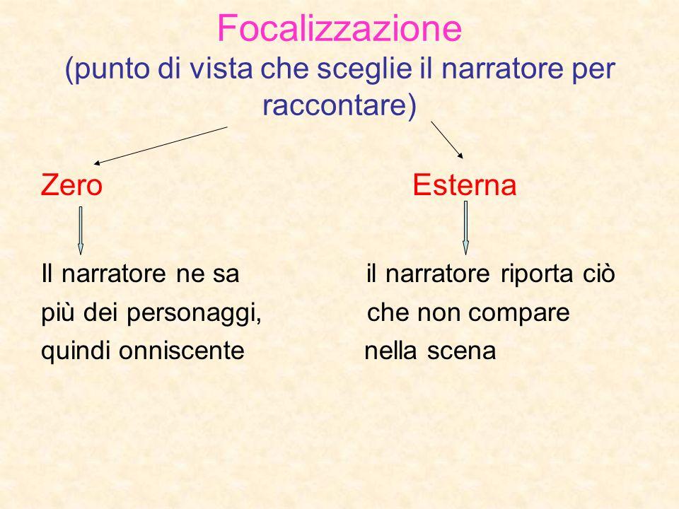 Focalizzazione (punto di vista che sceglie il narratore per raccontare)