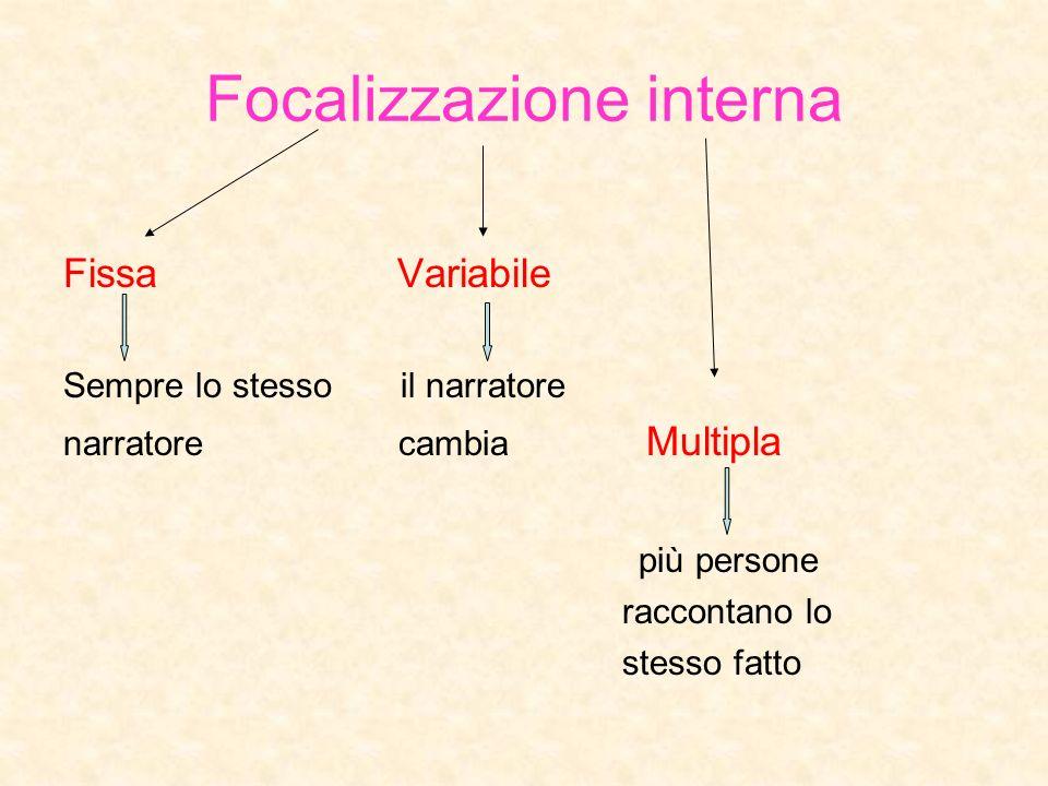Focalizzazione interna