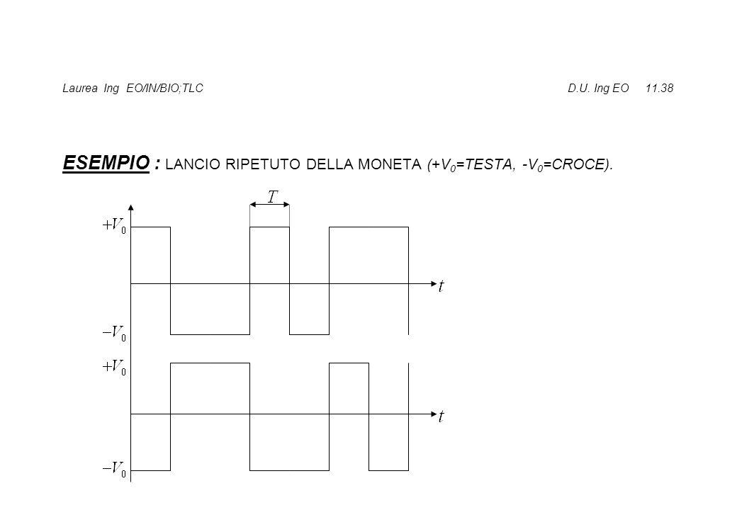 Laurea Ing EO/IN/BIO;TLC D.U. Ing EO 11.38