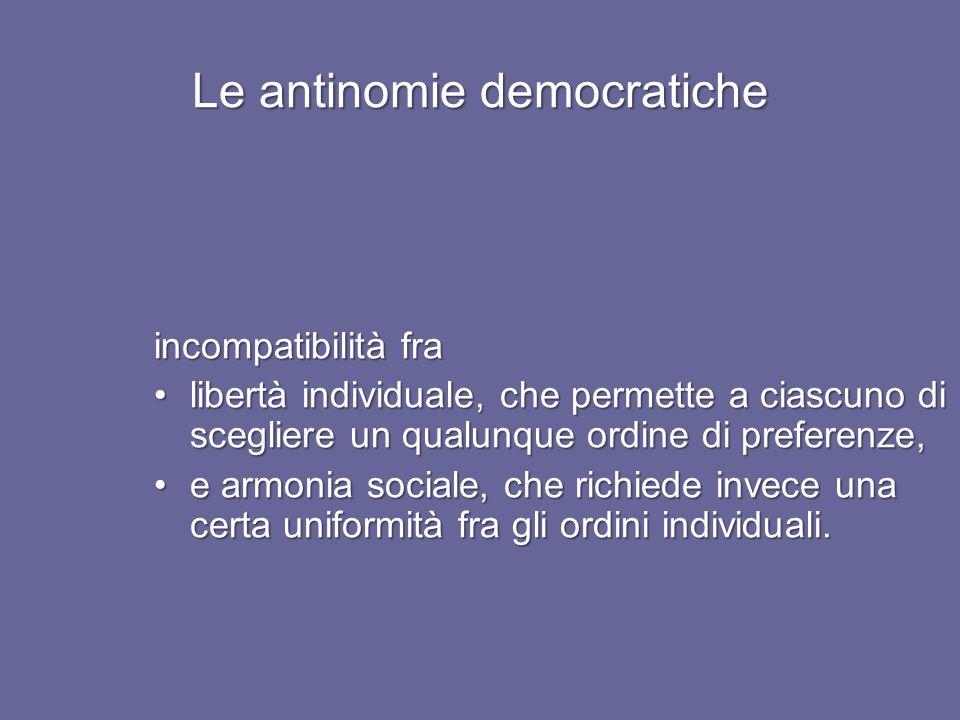 Le antinomie democratiche