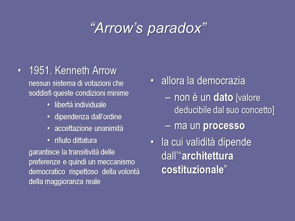 Arrow's paradox 1951. Kenneth Arrow allora la democrazia