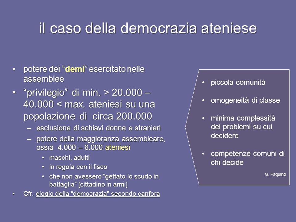 il caso della democrazia ateniese