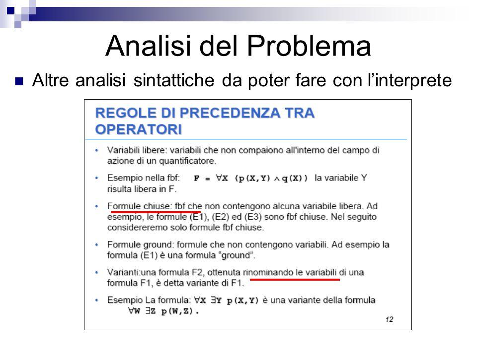 Analisi del Problema Altre analisi sintattiche da poter fare con l'interprete