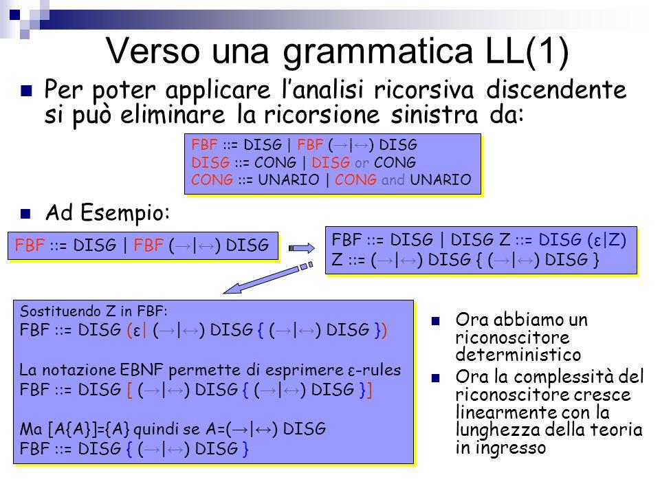 Verso una grammatica LL(1)