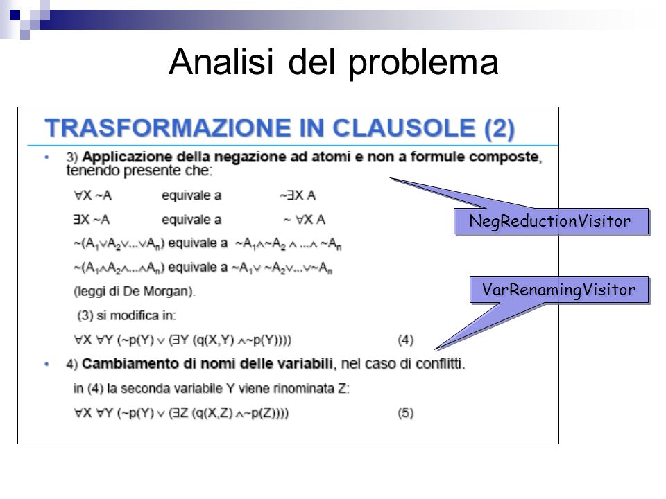 Analisi del problema NegReductionVisitor VarRenamingVisitor