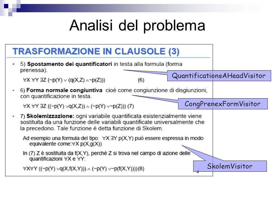 Analisi del problema QuantificationsAHeadVisitor CongPrenexFormVisitor