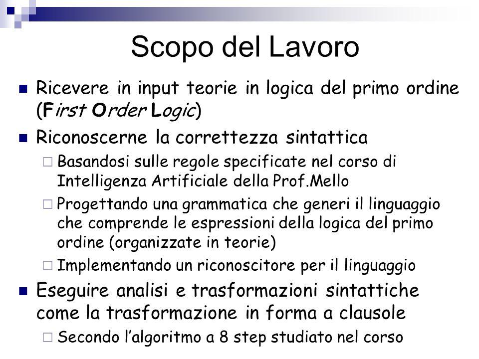 Scopo del LavoroRicevere in input teorie in logica del primo ordine (First Order Logic) Riconoscerne la correttezza sintattica.