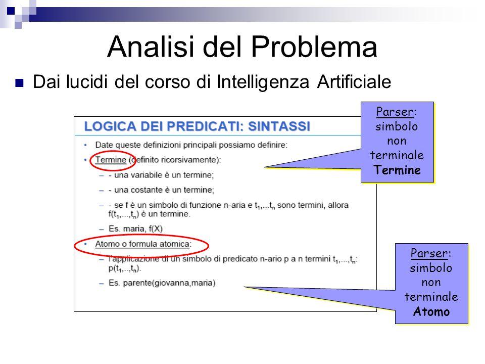 Analisi del Problema Dai lucidi del corso di Intelligenza Artificiale