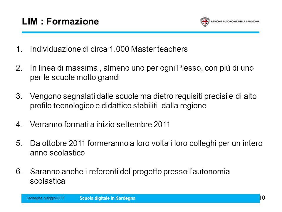 LIM : Formazione Individuazione di circa 1.000 Master teachers