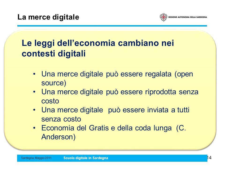 Le leggi dell'economia cambiano nei contesti digitali