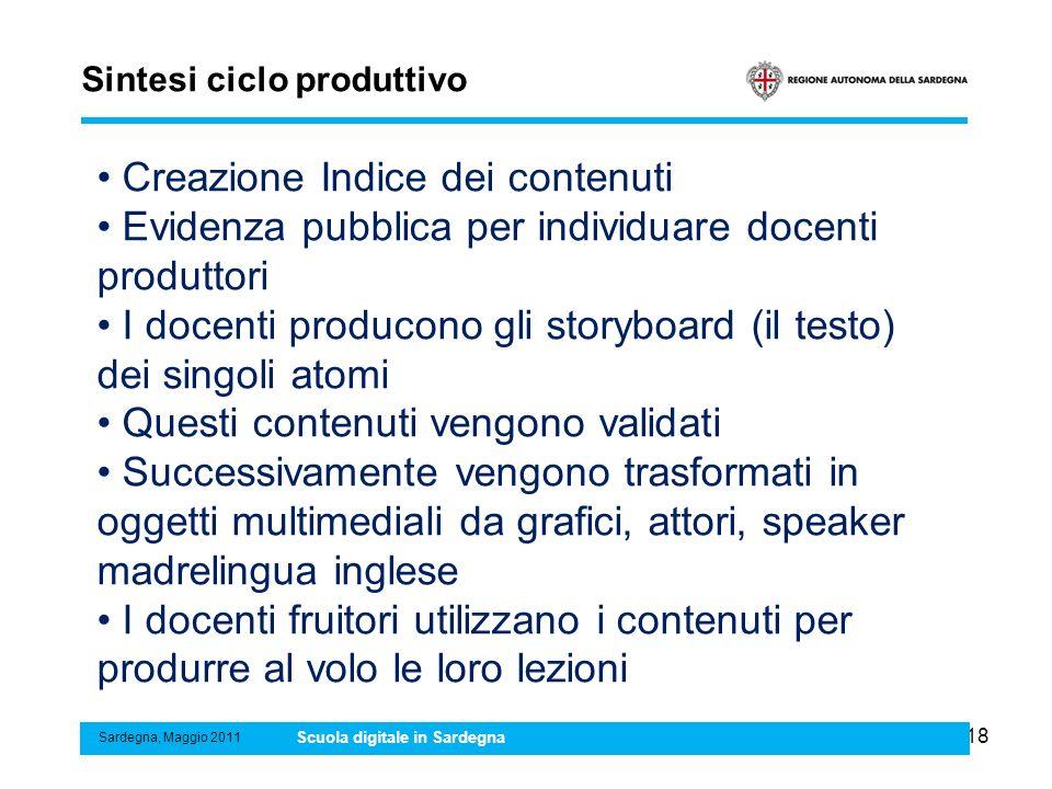Sintesi ciclo produttivo