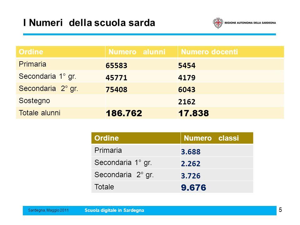 I Numeri della scuola sarda