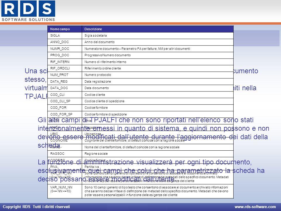 Amministrazione documenti
