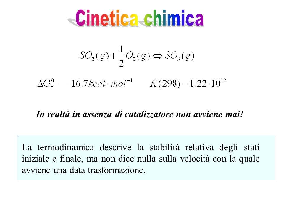 Cinetica chimica In realtà in assenza di catalizzatore non avviene mai!
