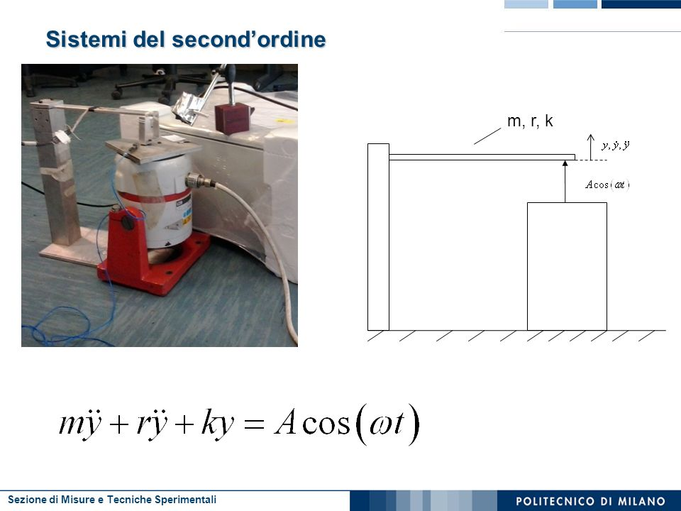 Sistemi del second'ordine