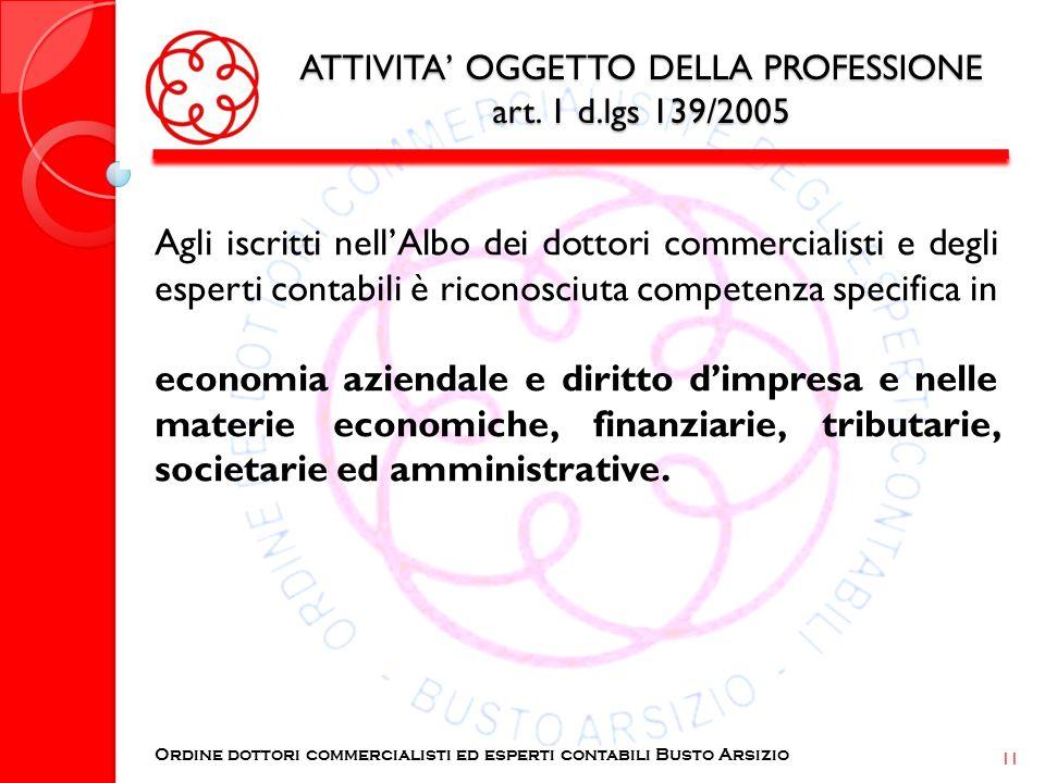 ATTIVITA' OGGETTO DELLA PROFESSIONE art. 1 d.lgs 139/2005