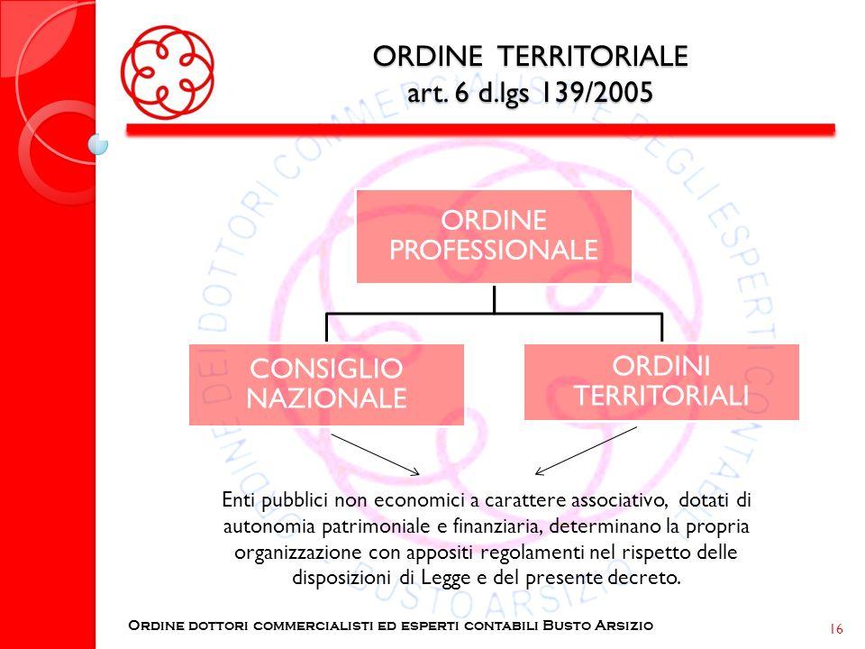 ORDINE TERRITORIALE art. 6 d.lgs 139/2005