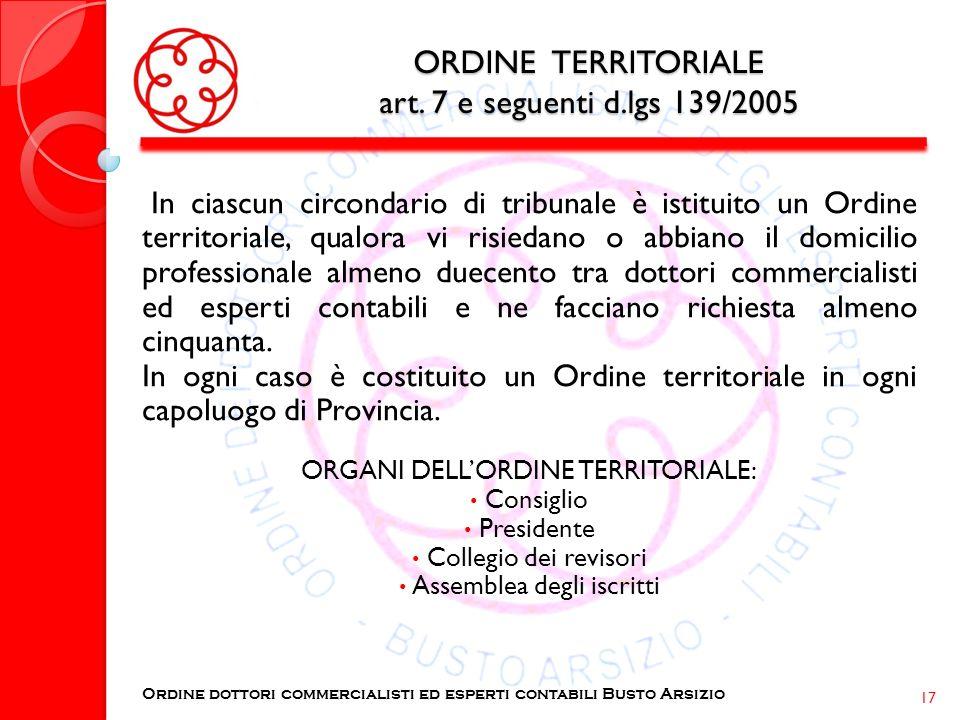 ORDINE TERRITORIALE art. 7 e seguenti d.lgs 139/2005