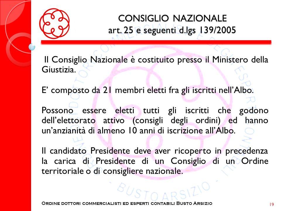CONSIGLIO NAZIONALE art. 25 e seguenti d.lgs 139/2005
