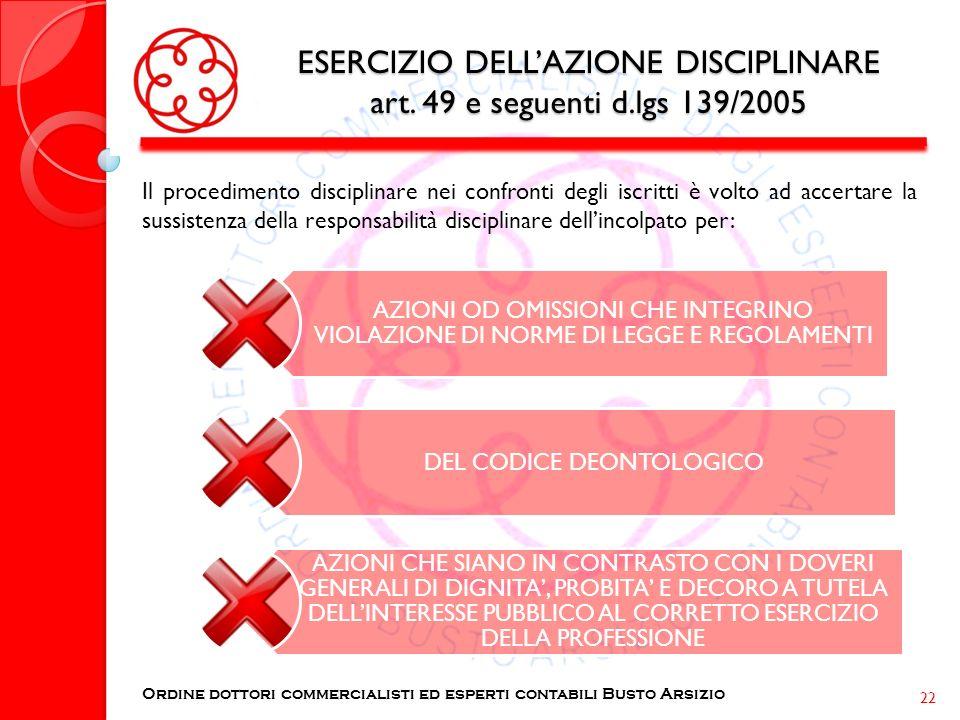 ESERCIZIO DELL'AZIONE DISCIPLINARE art. 49 e seguenti d.lgs 139/2005