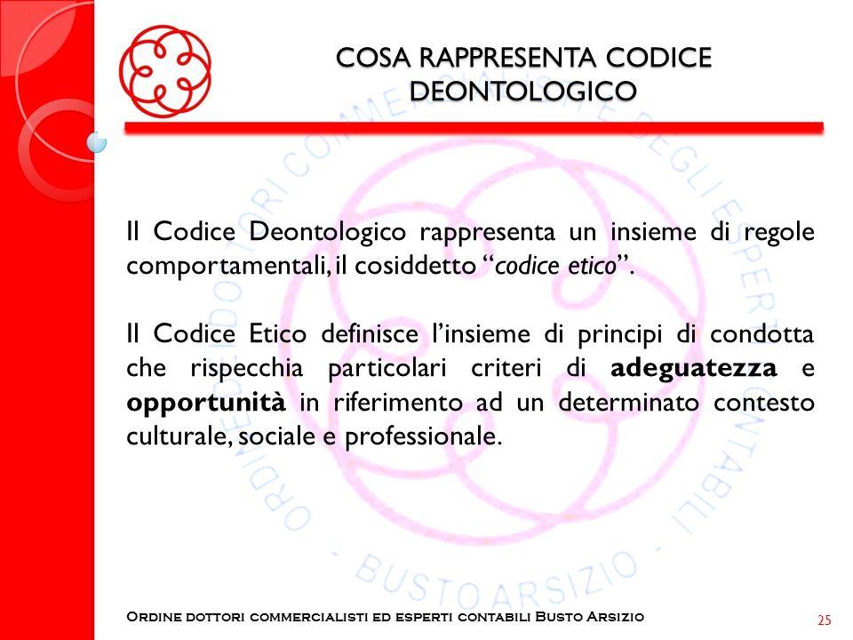 COSA RAPPRESENTA CODICE DEONTOLOGICO