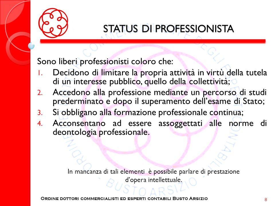 STATUS DI PROFESSIONISTA