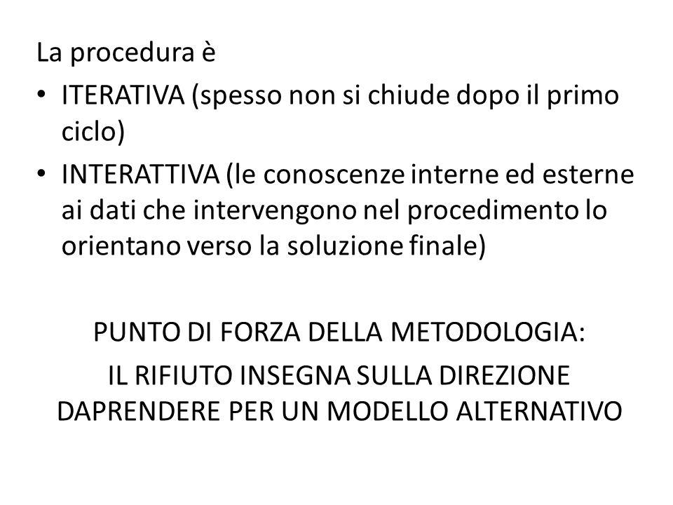 PUNTO DI FORZA DELLA METODOLOGIA: