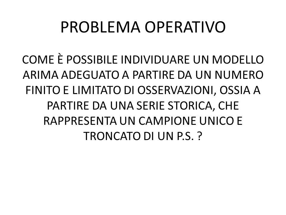 PROBLEMA OPERATIVO
