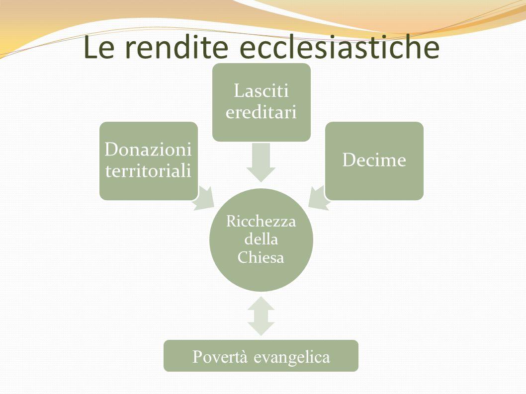Le rendite ecclesiastiche