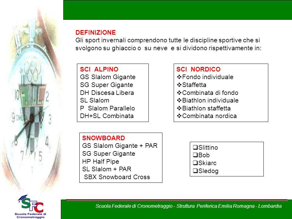 DEFINIZIONE Gli sport invernali comprendono tutte le discipline sportive che si svolgono su ghiaccio o su neve e si dividono rispettivamente in: