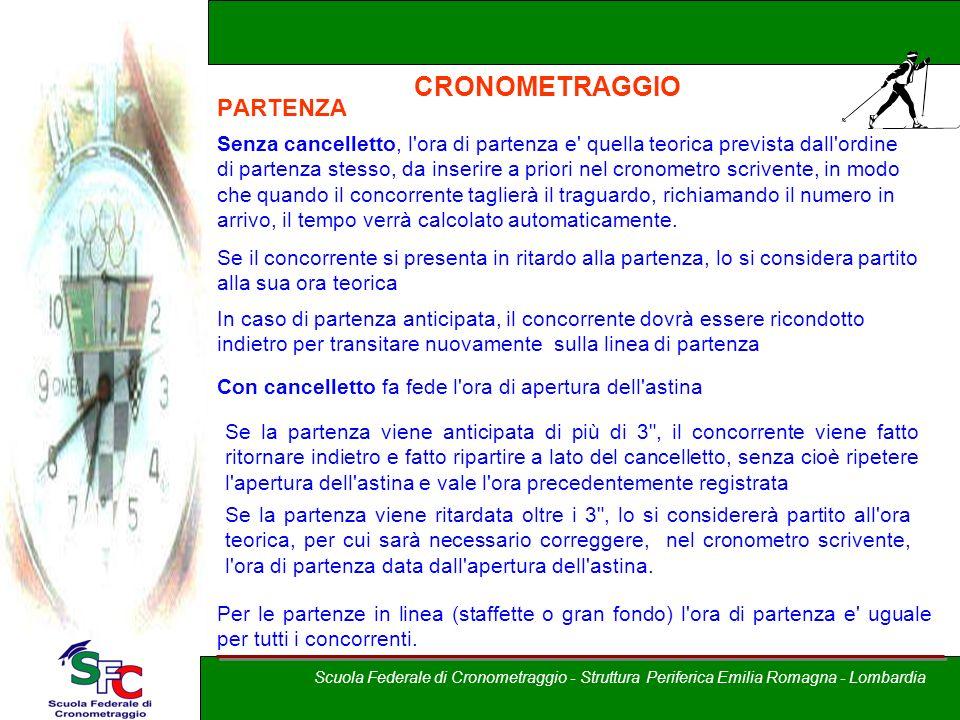 Corso allievi cronometristi – Brixia Crono