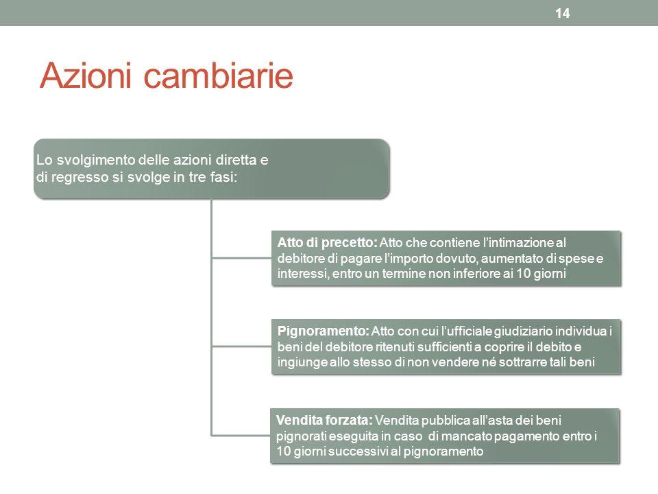 Classe ii igea economia aziendale ppt video online - Ufficiale giudiziario pignoramento ...