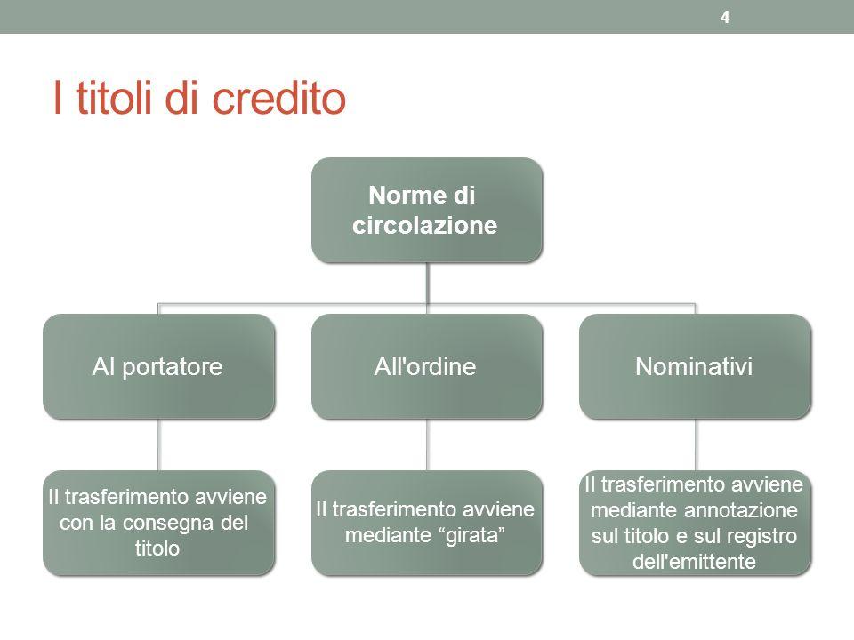 I titoli di credito Norme di circolazione Al portatore All ordine