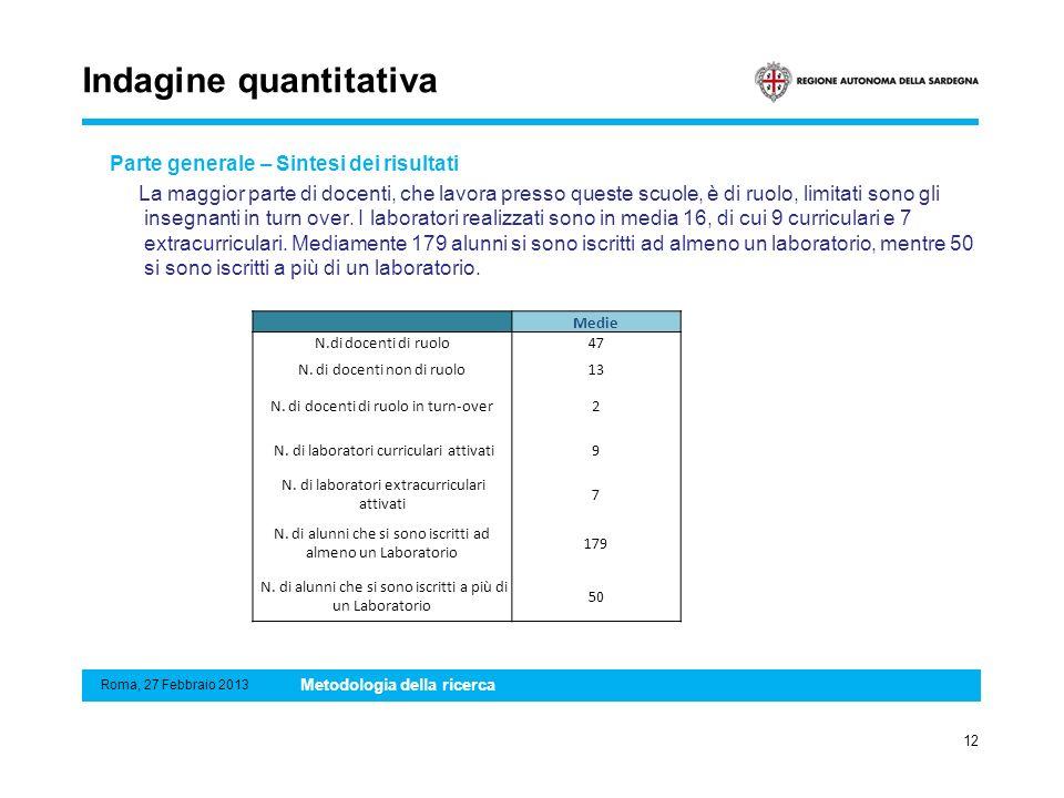 Indagine quantitativa