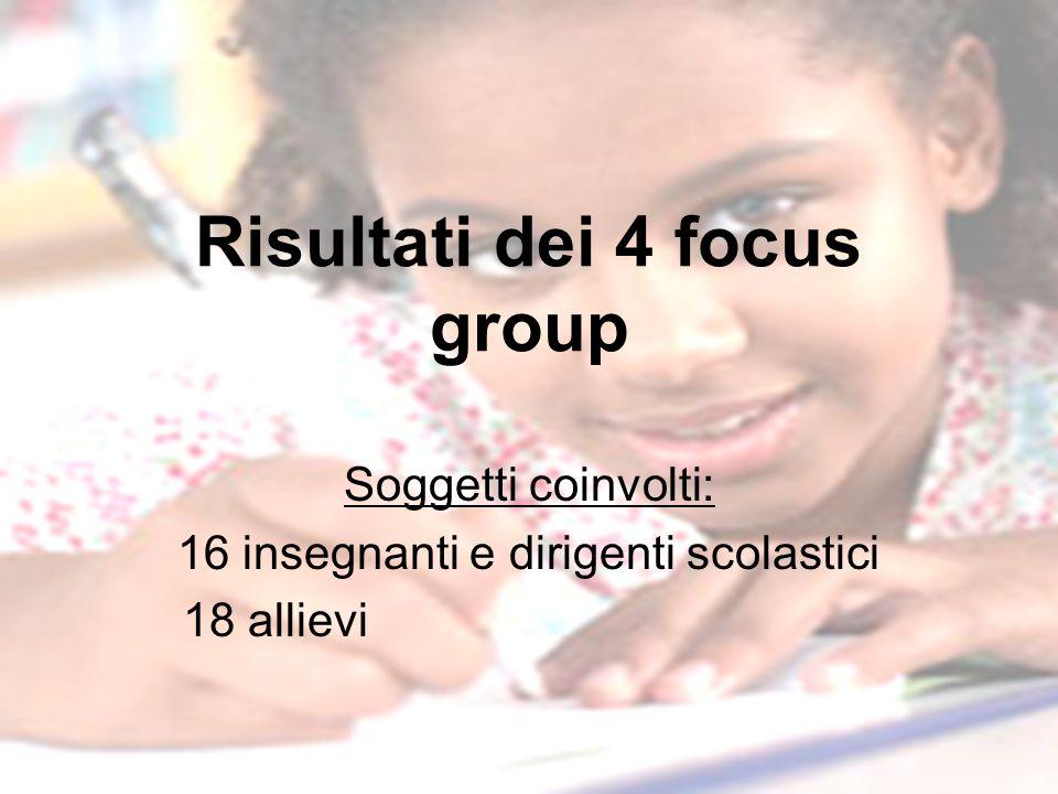 Risultati dei 4 focus group