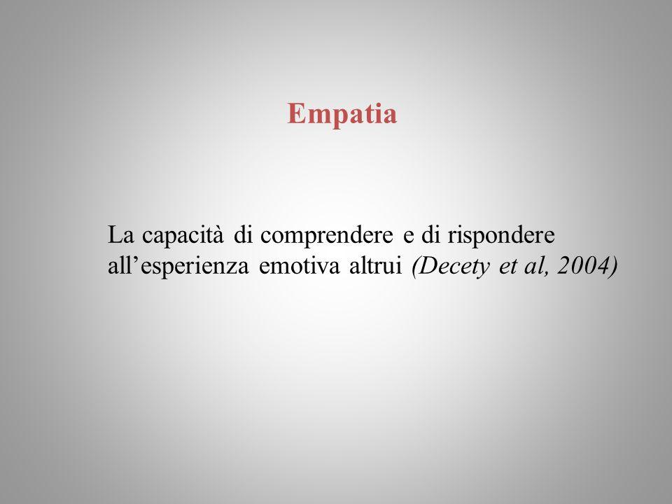 Empatia La capacità di comprendere e di rispondere all'esperienza emotiva altrui (Decety et al, 2004)