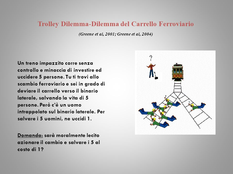 Trolley Dilemma-Dilemma del Carrello Ferroviario (Greene et al, 2001; Greene et al, 2004)
