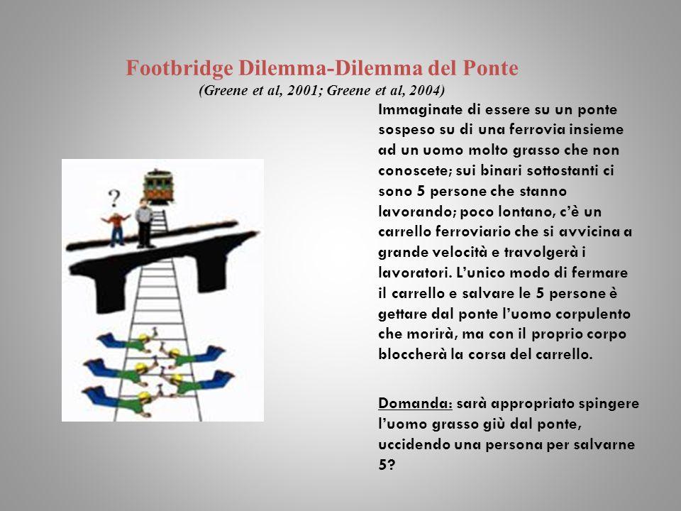 Footbridge Dilemma-Dilemma del Ponte (Greene et al, 2001; Greene et al, 2004)