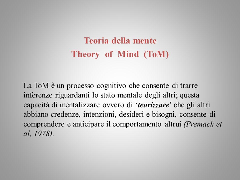 Teoria della mente Theory of Mind (ToM)