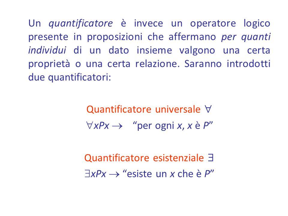 Un quantificatore è invece un operatore logico presente in proposizioni che affermano per quanti individui di un dato insieme valgono una certa proprietà o una certa relazione. Saranno introdotti due quantificatori: