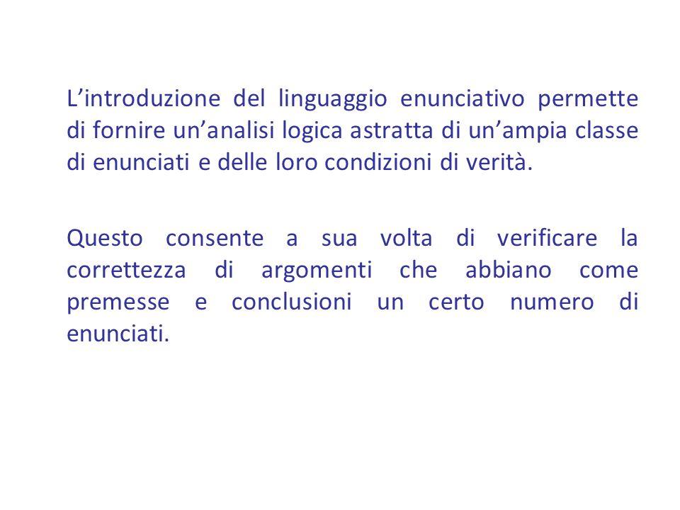 L'introduzione del linguaggio enunciativo permette di fornire un'analisi logica astratta di un'ampia classe di enunciati e delle loro condizioni di verità.